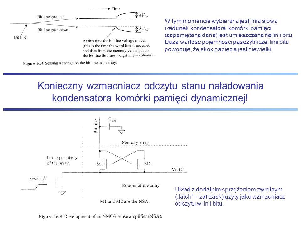 Konieczny wzmacniacz odczytu stanu naładowania kondensatora komórki pamięci dynamicznej.