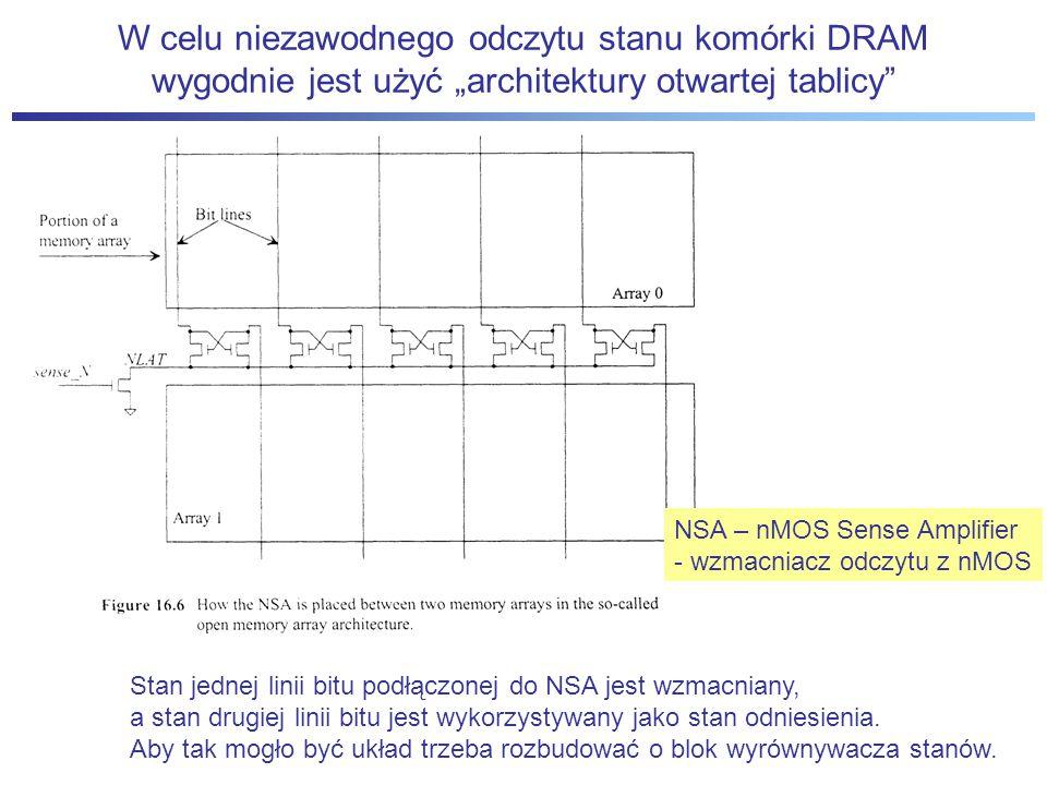"""W celu niezawodnego odczytu stanu komórki DRAM wygodnie jest użyć """"architektury otwartej tablicy NSA – nMOS Sense Amplifier - wzmacniacz odczytu z nMOS Stan jednej linii bitu podłączonej do NSA jest wzmacniany, a stan drugiej linii bitu jest wykorzystywany jako stan odniesienia."""