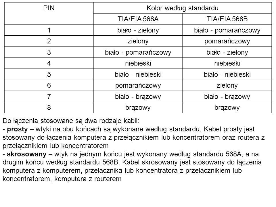 PINKolor według standardu TIA/EIA 568ATIA/EIA 568B 1biało - zielonybiało - pomarańczowy 2zielonypomarańczowy 3biało - pomarańczowybiało - zielony 4niebieski 5biało - niebieski 6pomarańczowyzielony 7biało - brązowy 8brązowy Do łączenia stosowane są dwa rodzaje kabli: - prosty – wtyki na obu końcach są wykonane według standardu.