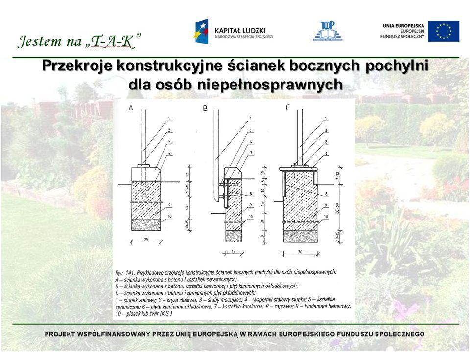 Przekroje konstrukcyjne ścianek bocznych pochylni dla osób niepełnosprawnych