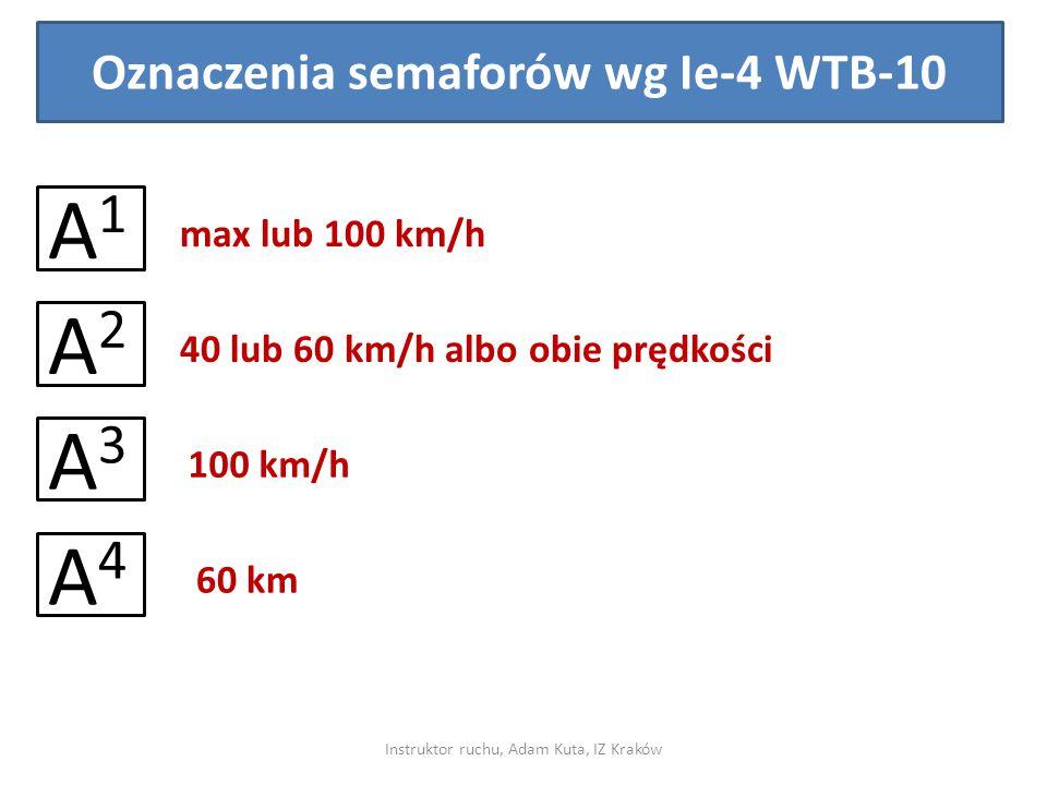 Instruktor ruchu, Adam Kuta, IZ Kraków Oznaczenia semaforów wg Ie-4 WTB-10 A1A1 A2A2 A3A3 A4A4 max lub 100 km/h 40 lub 60 km/h albo obie prędkości 100 km/h 60 km