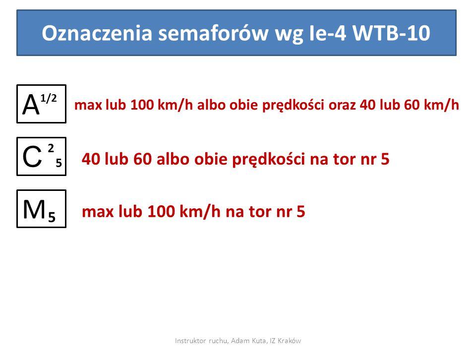 Instruktor ruchu, Adam Kuta, IZ Kraków Oznaczenia semaforów wg Ie-4 WTB-10 A C M max lub 100 km/h albo obie prędkości oraz 40 lub 60 km/h 40 lub 60 albo obie prędkości na tor nr 5 max lub 100 km/h na tor nr 5 1/2 2 5 5