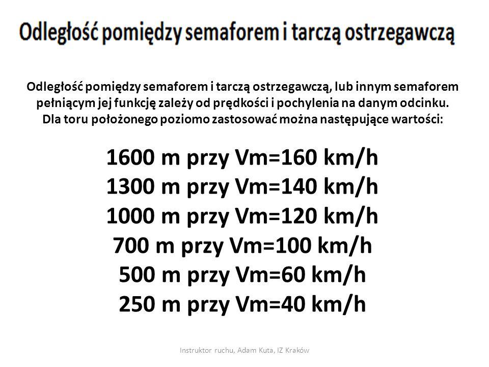 Instruktor ruchu, Adam Kuta, IZ Kraków Odległość pomiędzy semaforem i tarczą ostrzegawczą, lub innym semaforem pełniącym jej funkcję zależy od prędkości i pochylenia na danym odcinku.