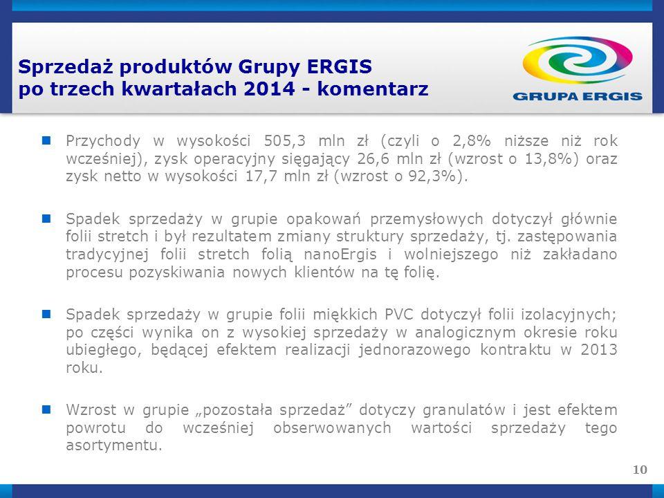 10 Sprzedaż produktów Grupy ERGIS po trzech kwartałach 2014 - komentarz Przychody w wysokości 505,3 mln zł (czyli o 2,8% niższe niż rok wcześniej), zysk operacyjny sięgający 26,6 mln zł (wzrost o 13,8%) oraz zysk netto w wysokości 17,7 mln zł (wzrost o 92,3%).