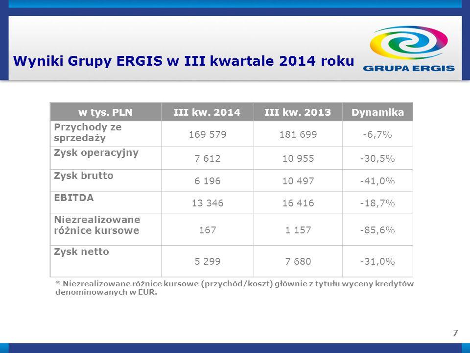 7 Wyniki Grupy ERGIS w III kwartale 2014 roku * Niezrealizowane różnice kursowe (przychód/koszt) głównie z tytułu wyceny kredytów denominowanych w EUR