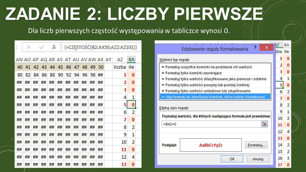 ZADANIE 2: ZADANIE 2: LICZBY PIERWSZE Dla liczb pierwszych częstość występowania w tabliczce wynosi 0.
