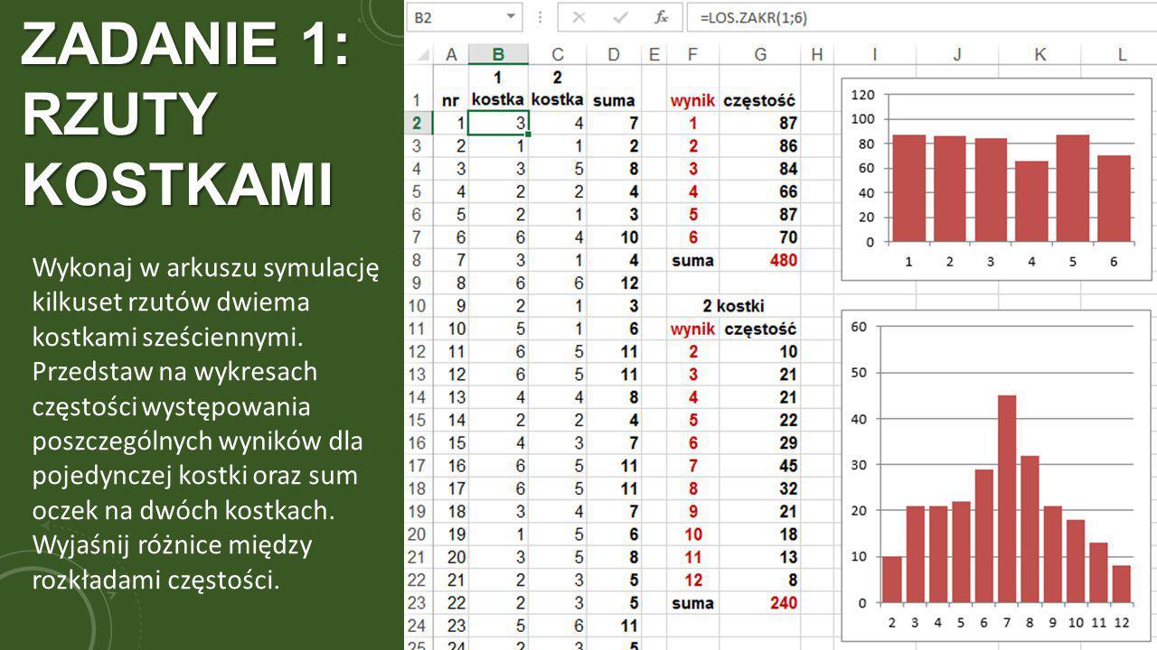 ZADANIE 1: RZUTY KOSTKAMI Tabliczka dodawania i teoretyczny rozkład częstości wyników.