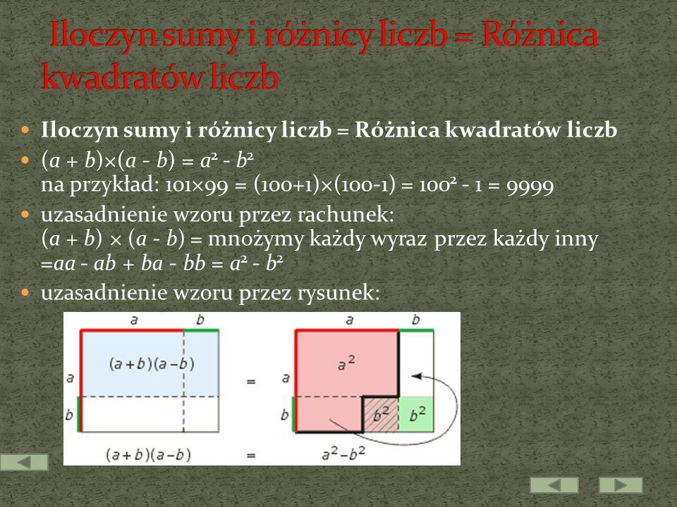 Iloczyn sumy i różnicy liczb = Różnica kwadratów liczb (a + b)×(a - b) = a 2 - b 2 na przykład: 101×99 = (100+1)×(100-1) = 100 2 - 1 = 9999 uzasadnienie wzoru przez rachunek: (a + b) × (a - b) = mnożymy każdy wyraz przez każdy inny =aa - ab + ba - bb = a 2 - b 2 uzasadnienie wzoru przez rysunek: