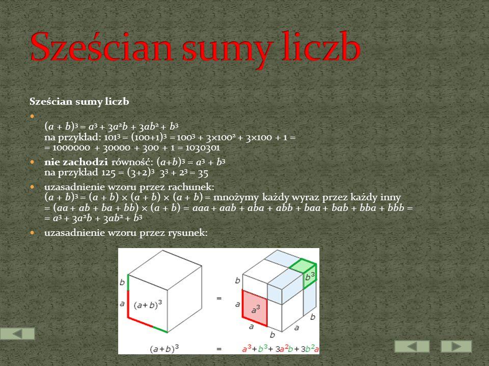 Sześcian sumy liczb (a + b) 3 = a 3 + 3a 2 b + 3ab 2 + b 3 na przykład: 101 3 = (100+1) 3 = 100 3 + 3×100 2 + 3×100 + 1 = = 1000000 + 30000 + 300 + 1 = 1030301 nie zachodzi równość: (a+b) 3 = a 3 + b 3 na przykład 125 = (3+2) 3 3 3 + 2 3 = 35 uzasadnienie wzoru przez rachunek: (a + b) 3 = (a + b) × (a + b) × (a + b) = mnożymy każdy wyraz przez każdy inny = (aa + ab + ba + bb) × (a + b) = aaa + aab + aba + abb + baa + bab + bba + bbb = = a 3 + 3a 2 b + 3ab 2 + b 3 uzasadnienie wzoru przez rysunek:
