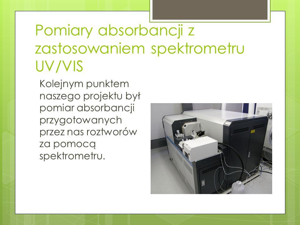 Pomiary absorbancji z zastosowaniem spektrometru UV/VIS Kolejnym punktem naszego projektu był pomiar absorbancji przygotowanych przez nas roztworów za