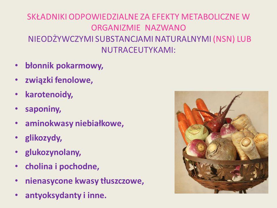 SKŁADNIKI ODPOWIEDZIALNE ZA EFEKTY METABOLICZNE W ORGANIZMIE NAZWANO NIEODŻYWCZYMI SUBSTANCJAMI NATURALNYMI (NSN) LUB NUTRACEUTYKAMI: błonnik pokarmow