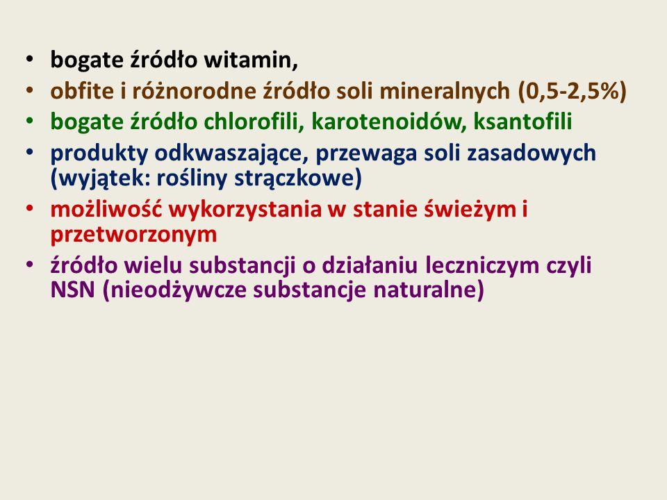 bogate źródło witamin, obfite i różnorodne źródło soli mineralnych (0,5-2,5%) bogate źródło chlorofili, karotenoidów, ksantofili produkty odkwaszające