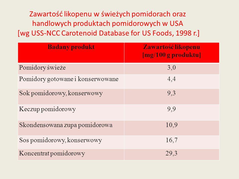 Zawartość likopenu w świeżych pomidorach oraz handlowych produktach pomidorowych w USA [wg USS-NCC Carotenoid Database for US Foods, 1998 r.] Badany p