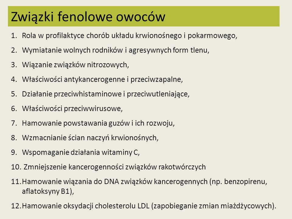 Związki fenolowe owoców 1.Rola w profilaktyce chorób układu krwionośnego i pokarmowego, 2.Wymiatanie wolnych rodników i agresywnych form tlenu, 3.Wiąz