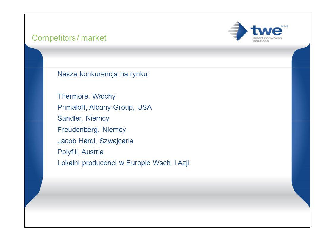 Competitors / market Nasza konkurencja na rynku: Thermore, Włochy Primaloft, Albany-Group, USA Sandler, Niemcy Freudenberg, Niemcy Jacob Härdi, Szwajcaria Polyfill, Austria Lokalni producenci w Europie Wsch.