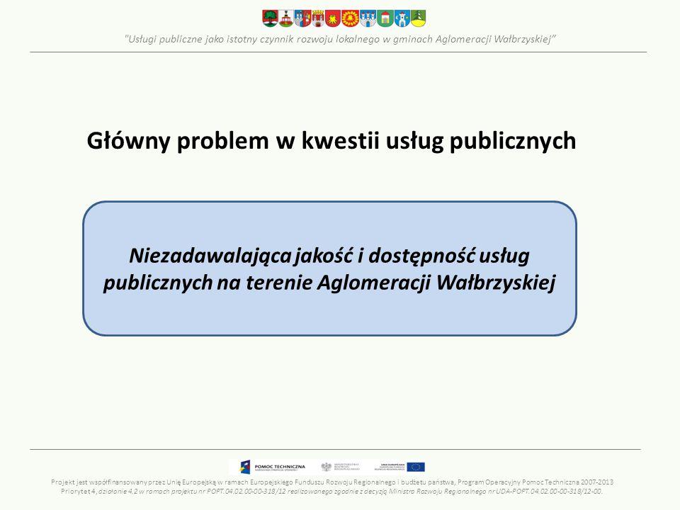 Usługi publiczne jako istotny czynnik rozwoju lokalnego w gminach Aglomeracji Wałbrzyskiej Cele strategiczne Projekt jest współfinansowany przez Unię Europejską w ramach Europejskiego Funduszu Rozwoju Regionalnego i budżetu państwa, Program Operacyjny Pomoc Techniczna 2007-2013 Priorytet 4, działanie 4.2 w ramach projektu nr POPT.04.02.00-00-318/12 realizowanego zgodnie z decyzją Ministra Rozwoju Regionalnego nr UDA-POPT.04.02.00-00-318/12-00.