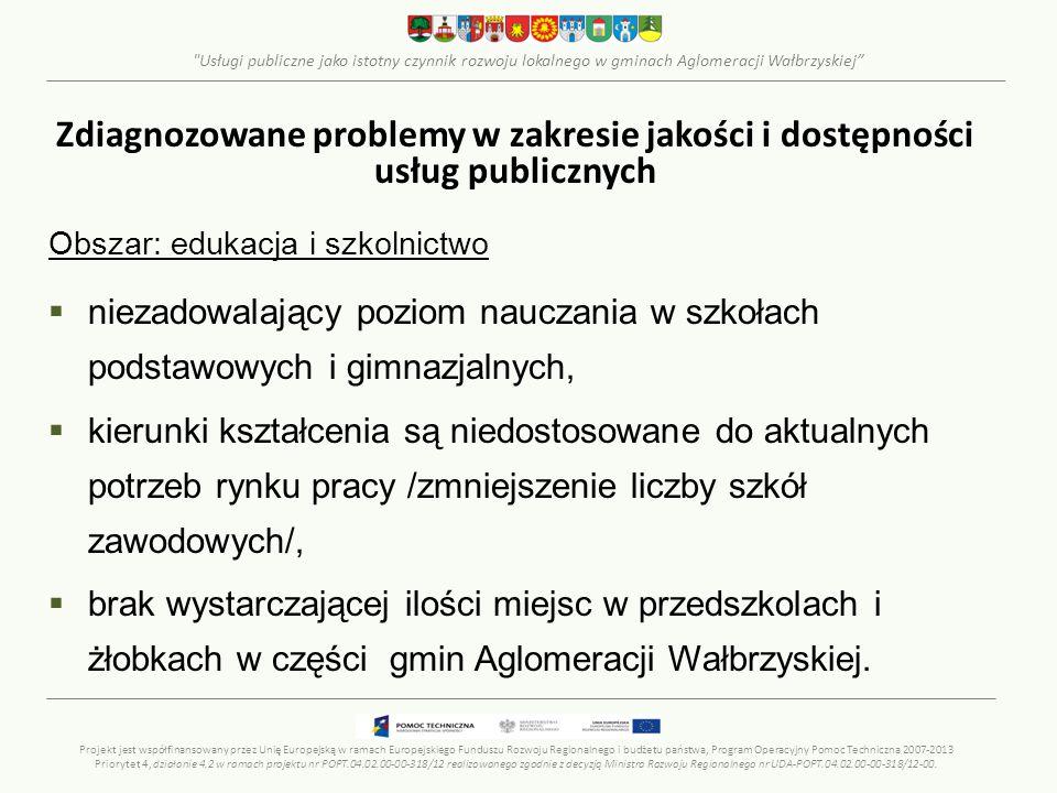 Usługi publiczne jako istotny czynnik rozwoju lokalnego w gminach Aglomeracji Wałbrzyskiej Wyniki dla 2013 r.