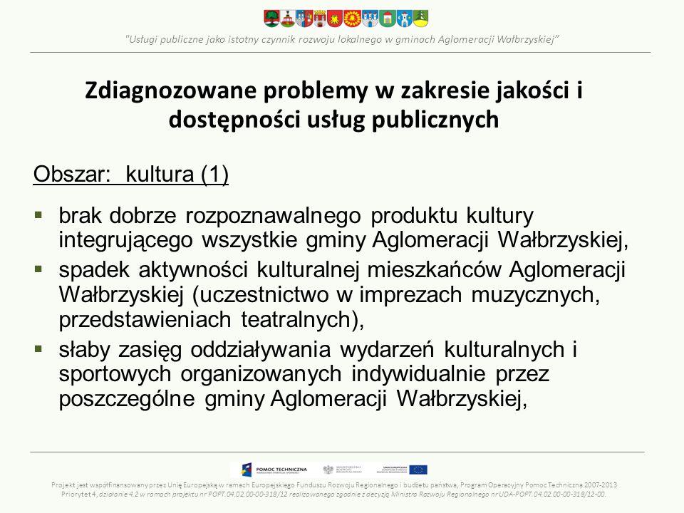 Usługi publiczne jako istotny czynnik rozwoju lokalnego w gminach Aglomeracji Wałbrzyskiej Zdiagnozowane problemy w zakresie jakości i dostępności usług publicznych Obszar: kultura (2)  brak wystarczającej/interesującej oferty kulturalnej skierowanej do młodzieży,  ograniczona oferta w zakresie możliwości skorzystania w sposób nieodpłatny przez osoby dorosłe.
