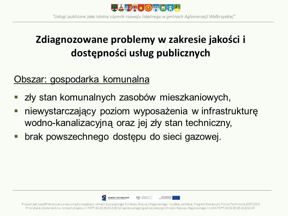 Usługi publiczne jako istotny czynnik rozwoju lokalnego w gminach Aglomeracji Wałbrzyskiej Systemy pomiaru jakości usług publicznych w Polsce – sytuacja aktualna Inne systemy Aktualnie działają lub są na etapie wdrażania liczne autorskie projekty dotyczące systemów monitorowania jakości usług publicznych pojedynczych jednostek samorządu terytorialnego lub związków/JST działających w oparciu o porozumienie w zakresie współpracy (m.in.