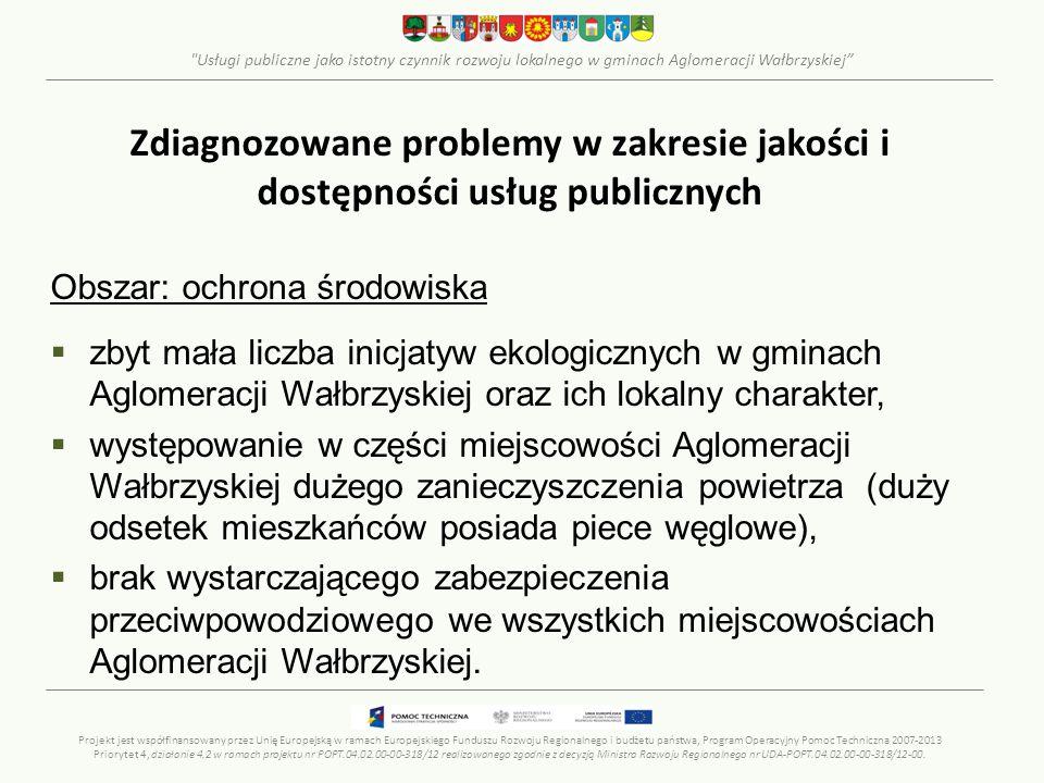 Usługi publiczne jako istotny czynnik rozwoju lokalnego w gminach Aglomeracji Wałbrzyskiej FORMULARZ – ZBIORCZY (WIZUALIZACJA) (arkusze kalkulacyjne) Projekt jest współfinansowany przez Unię Europejską w ramach Europejskiego Funduszu Rozwoju Regionalnego i budżetu państwa, Program Operacyjny Pomoc Techniczna 2007-2013 Priorytet 4, działanie 4.2 w ramach projektu nr POPT.04.02.00-00-318/12 realizowanego zgodnie z decyzją Ministra Rozwoju Regionalnego nr UDA-POPT.04.02.00-00-318/12-00.