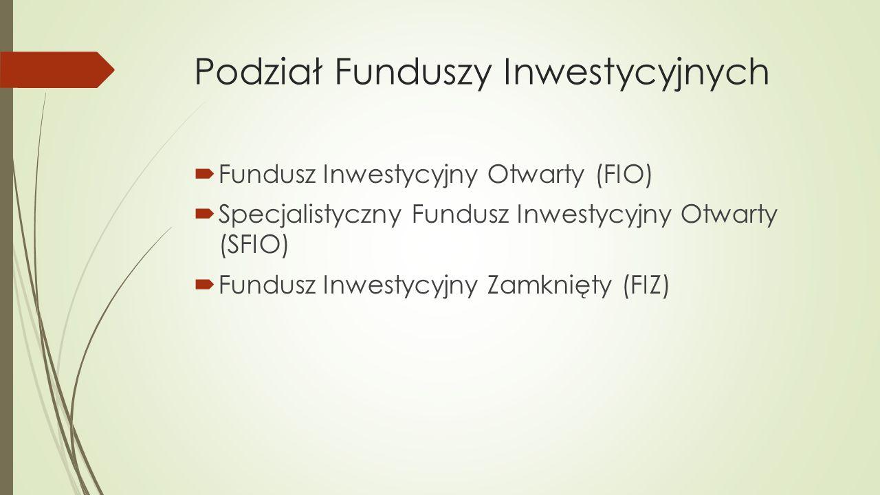 Podział Funduszy Inwestycyjnych  Fundusz Inwestycyjny Otwarty (FIO)  Specjalistyczny Fundusz Inwestycyjny Otwarty (SFIO)  Fundusz Inwestycyjny Zamknięty (FIZ)