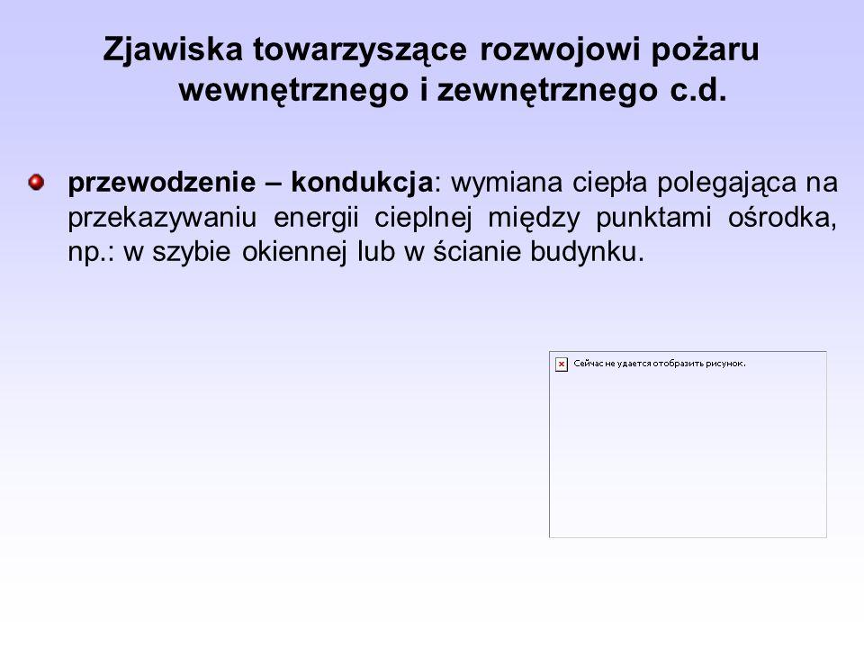 Zjawiska towarzyszące rozwojowi pożaru wewnętrznego i zewnętrznego c.d. przewodzenie – kondukcja: wymiana ciepła polegająca na przekazywaniu energii c