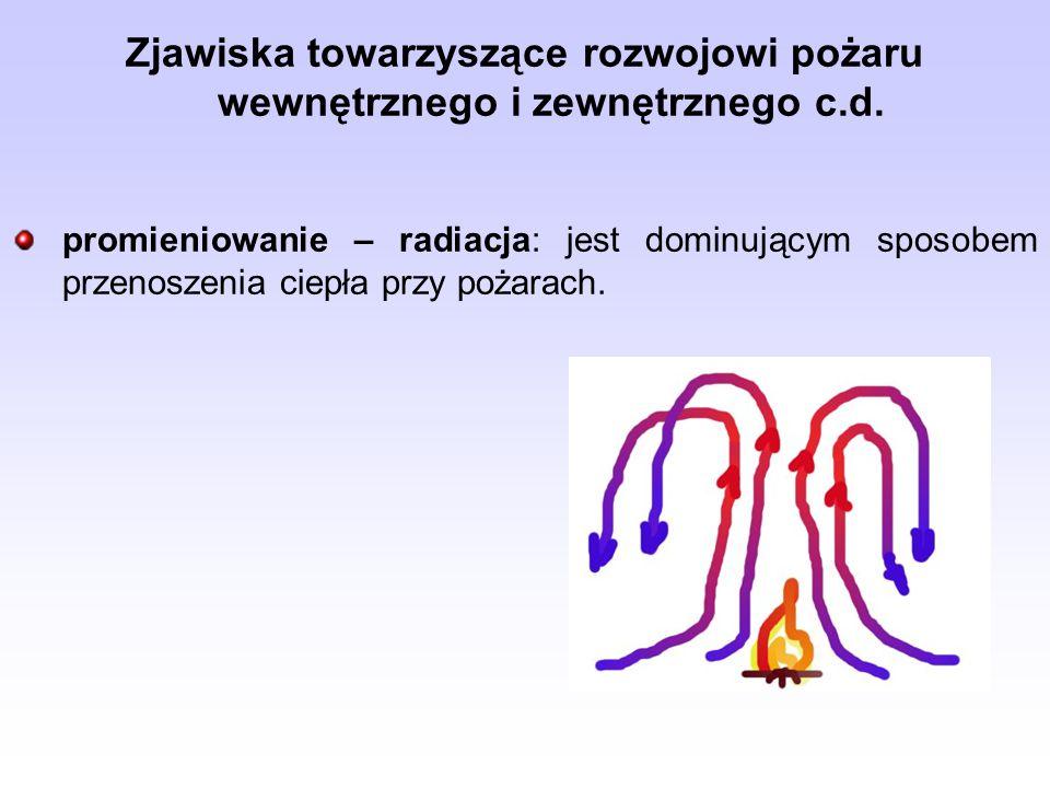 Zjawiska towarzyszące rozwojowi pożaru wewnętrznego i zewnętrznego c.d. promieniowanie – radiacja: jest dominującym sposobem przenoszenia ciepła przy