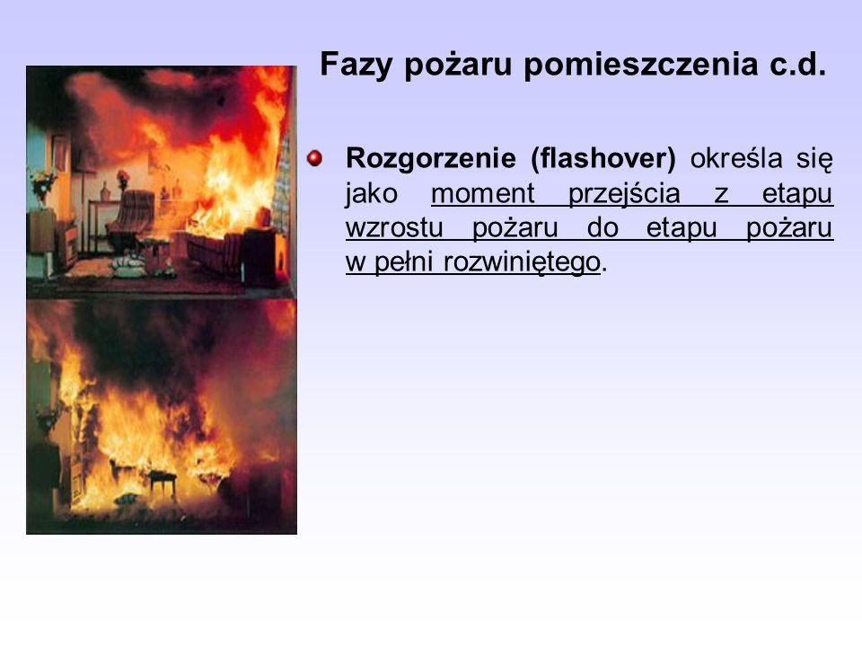 Fazy pożaru pomieszczenia c.d. Rozgorzenie (flashover) określa się jako moment przejścia z etapu wzrostu pożaru do etapu pożaru w pełni rozwiniętego.