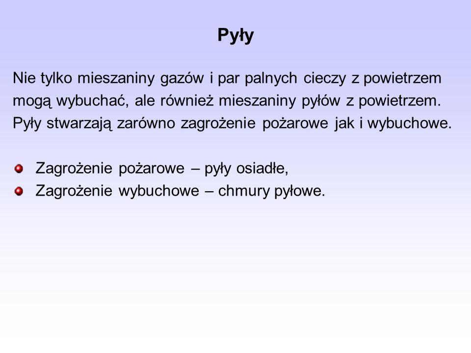 Pyły Nie tylko mieszaniny gazów i par palnych cieczy z powietrzem mogą wybuchać, ale również mieszaniny pyłów z powietrzem.