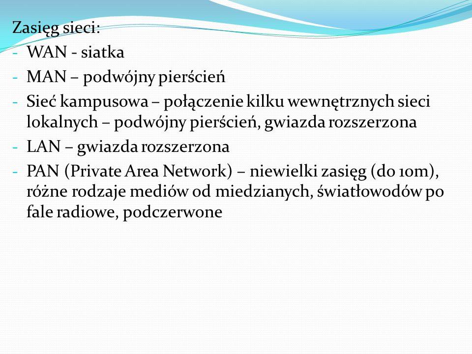 Zasięg sieci: - WAN - siatka - MAN – podwójny pierścień - Sieć kampusowa – połączenie kilku wewnętrznych sieci lokalnych – podwójny pierścień, gwiazda rozszerzona - LAN – gwiazda rozszerzona - PAN (Private Area Network) – niewielki zasięg (do 10m), różne rodzaje mediów od miedzianych, światłowodów po fale radiowe, podczerwone