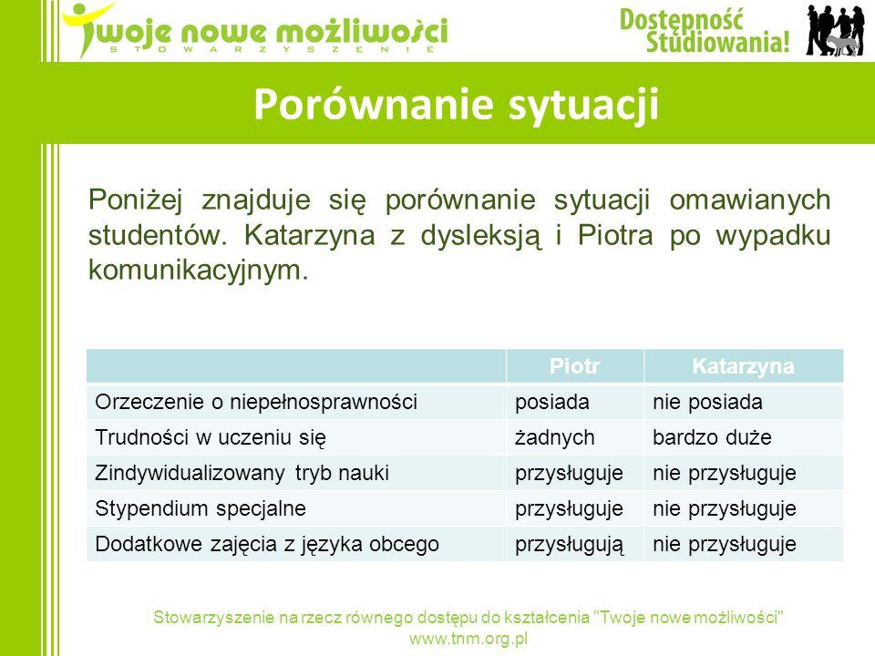 Stowarzyszenie na rzecz równego dostępu do kształcenia Twoje nowe możliwości www.tnm.org.pl Porównanie sytuacji PiotrKatarzyna Orzeczenie o niepełnosprawnościposiadanie posiada Trudności w uczeniu siężadnychbardzo duże Zindywidualizowany tryb naukiprzysługujenie przysługuje Stypendium specjalneprzysługujenie przysługuje Dodatkowe zajęcia z języka obcegoprzysługująnie przysługuje Poniżej znajduje się porównanie sytuacji omawianych studentów.