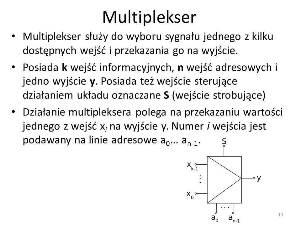 Multiplekser Multiplekser służy do wyboru sygnału jednego z kilku dostępnych wejść i przekazania go na wyjście. Posiada k wejść informacyjnych, n wejś