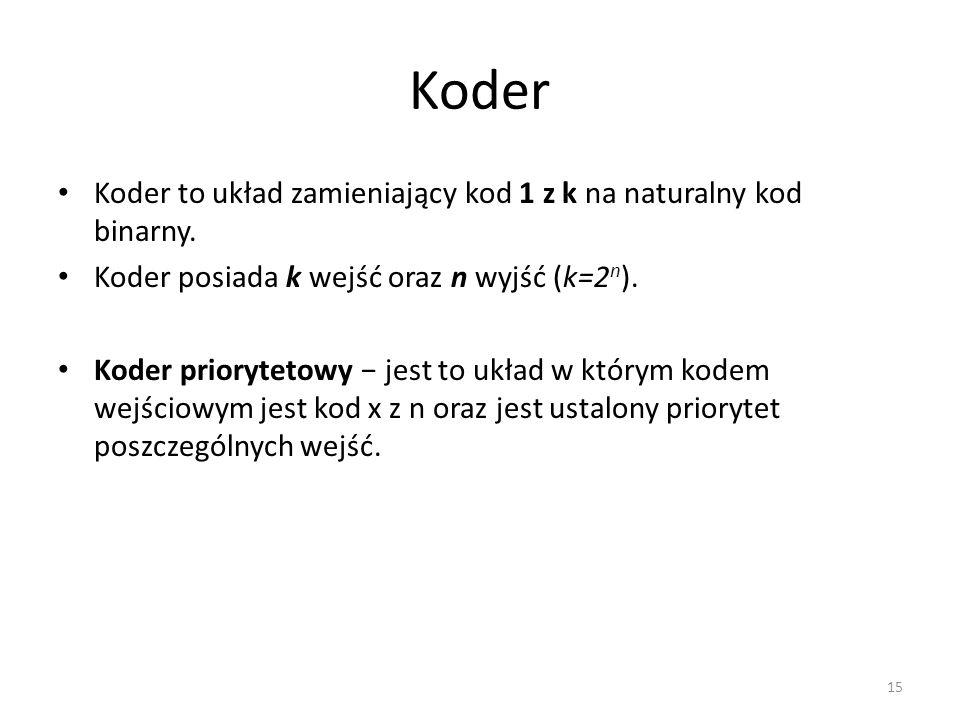 Koder Koder to układ zamieniający kod 1 z k na naturalny kod binarny. Koder posiada k wejść oraz n wyjść (k=2 n ). Koder priorytetowy − jest to układ