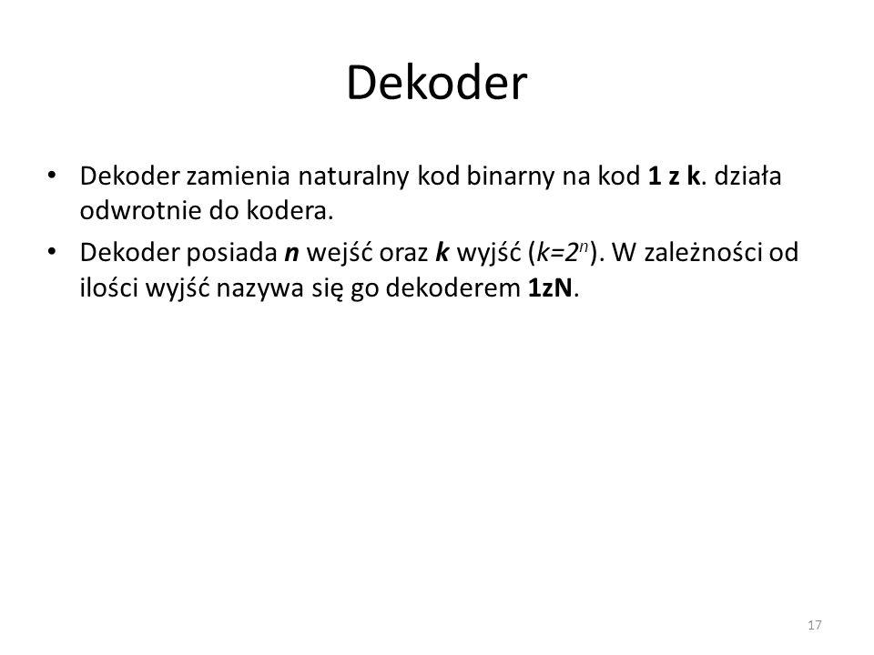 Dekoder Dekoder zamienia naturalny kod binarny na kod 1 z k. działa odwrotnie do kodera. Dekoder posiada n wejść oraz k wyjść (k=2 n ). W zależności o