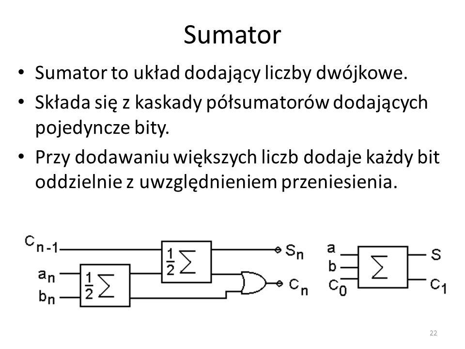 Sumator Sumator to układ dodający liczby dwójkowe. Składa się z kaskady półsumatorów dodających pojedyncze bity. Przy dodawaniu większych liczb dodaje