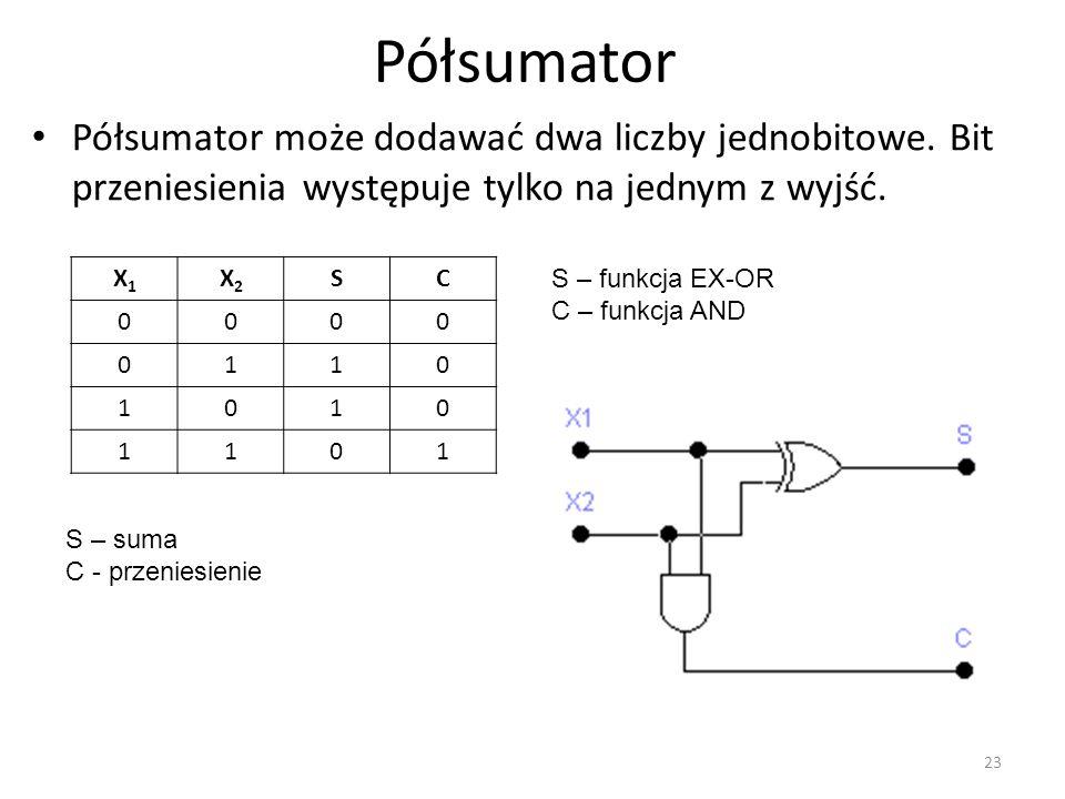 Półsumator Półsumator może dodawać dwa liczby jednobitowe. Bit przeniesienia występuje tylko na jednym z wyjść. 23 X1X1 X2X2 SC 0000 0110 1010 1101 S