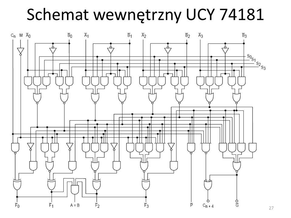 Schemat wewnętrzny UCY 74181 27