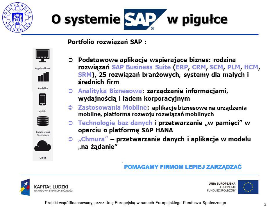 """3 Projekt współfinansowany przez Unię Europejską w ramach Europejskiego Funduszu Społecznego O systemie w pigułce Portfolio rozwiązań SAP :  Podstawowe aplikacje wspierające biznes: rodzina rozwiązań SAP Business Suite (ERP, CRM, SCM, PLM, HCM, SRM), 25 rozwiązań branżowych, systemy dla małych i średnich firm  Analityka Biznesowa: zarządzanie informacjami, wydajnością i ładem korporacyjnym  Zastosowania Mobilne: aplikacje biznesowe na urządzenia mobilne, platforma rozwoju rozwiązań mobilnych  Technologie baz danych i przetwarzanie """"w pamięci w oparciu o platformę SAP HANA  """"Chmura – przetwarzanie danych i aplikacje w modelu """"na żądanie"""