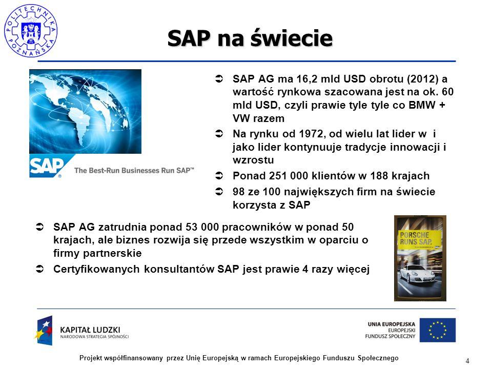 5 Projekt współfinansowany przez Unię Europejską w ramach Europejskiego Funduszu Społecznego SAP w Polsce  SAP Polska istinieje od 1995  Do tej pory ponad 1 500 klientów różnej wielkości, różnych branż  Szeroka sieć partnerów SAP – ponad 50 – w tym BCC (źródło pl.wikipedia.org) Wg Coputerworld TOP 200 z 2012 SAP jest zdecydowanym liderem na polskim rynku IT w sprzedaży oprogramowania biznesowego w kategoriach:  ERP  CRM  BI