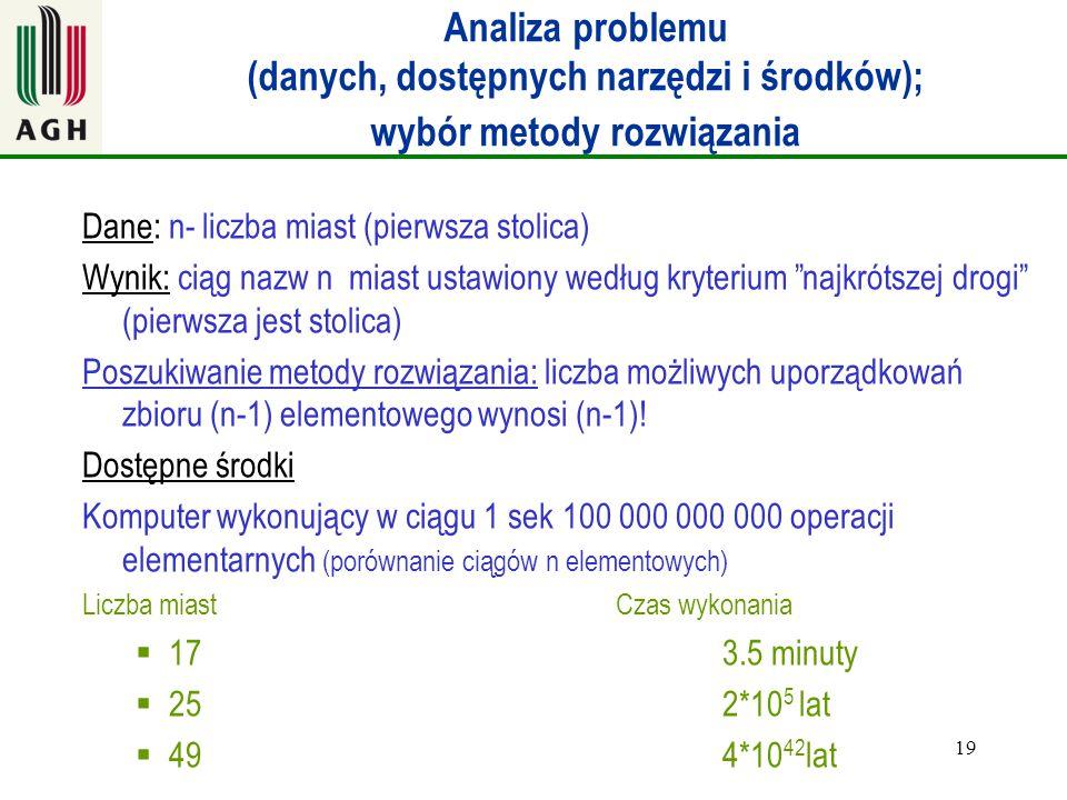 19 Analiza problemu (danych, dostępnych narzędzi i środków); wybór metody rozwiązania Dane: n- liczba miast (pierwsza stolica) Wynik: ciąg nazw n mias