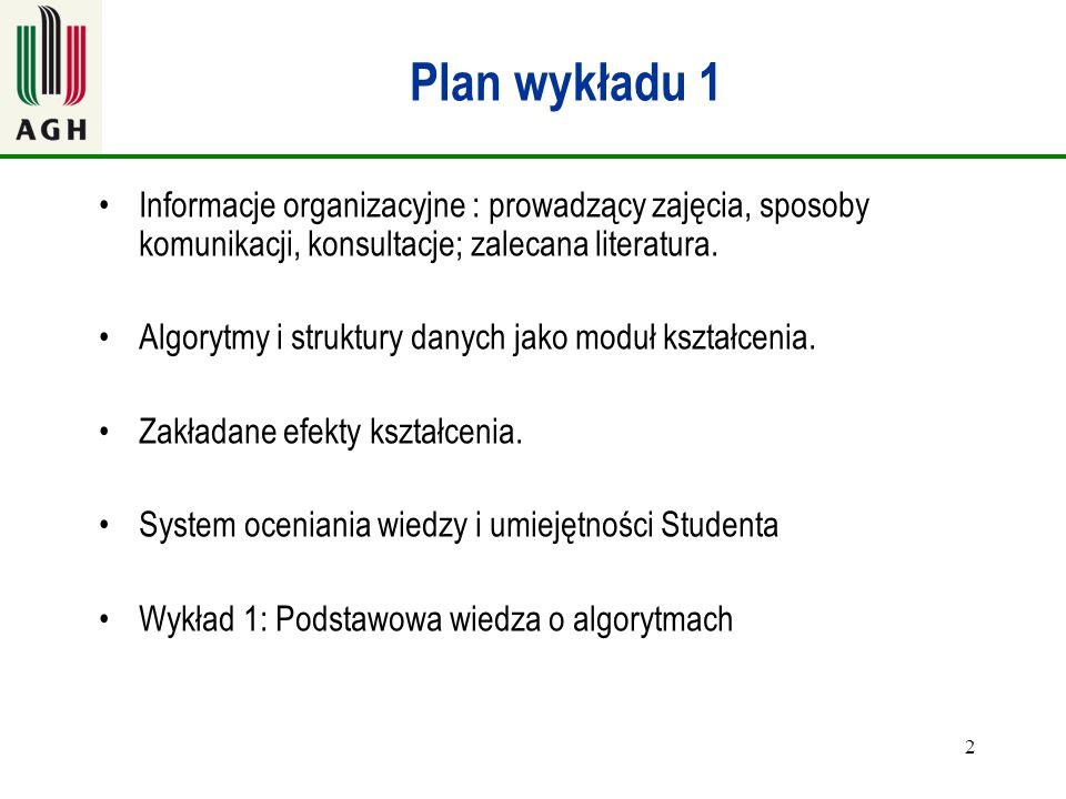 2 Plan wykładu 1 Informacje organizacyjne : prowadzący zajęcia, sposoby komunikacji, konsultacje; zalecana literatura. Algorytmy i struktury danych ja