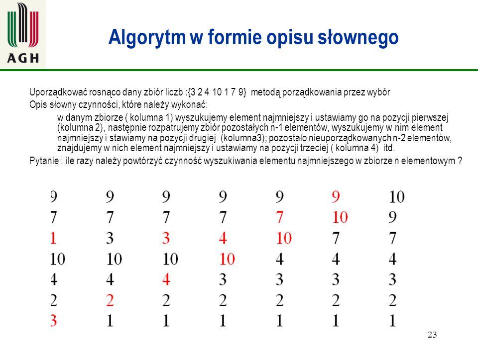 23 Algorytm w formie opisu słownego Uporządkować rosnąco dany zbiór liczb :{3 2 4 10 1 7 9} metodą porządkowania przez wybór Opis słowny czynności, kt