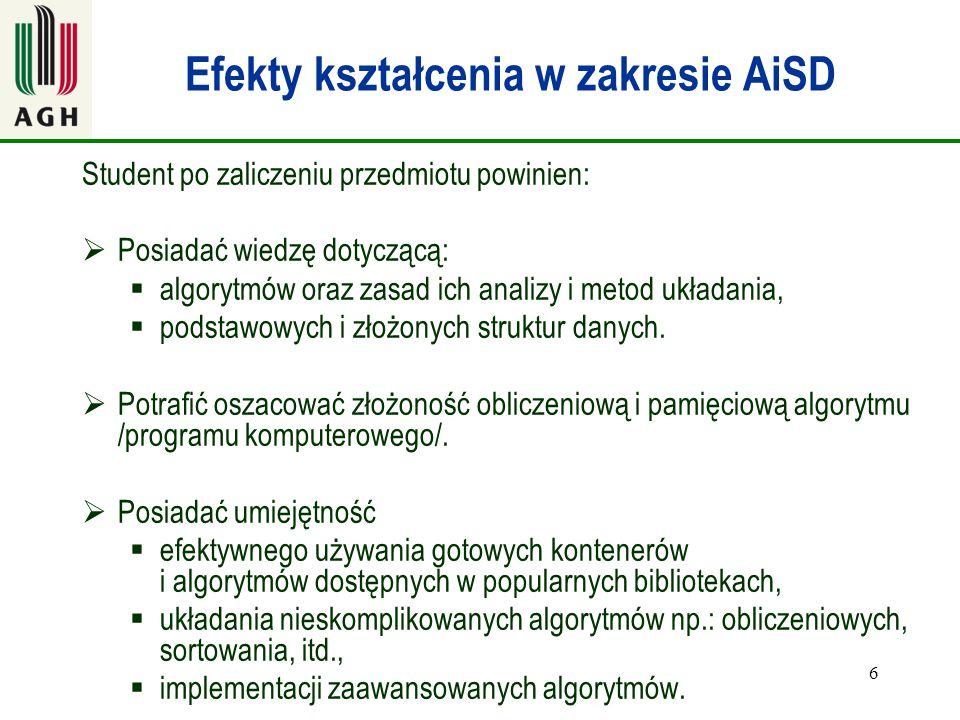 6 Efekty kształcenia w zakresie AiSD Student po zaliczeniu przedmiotu powinien:  Posiadać wiedzę dotyczącą:  algorytmów oraz zasad ich analizy i met