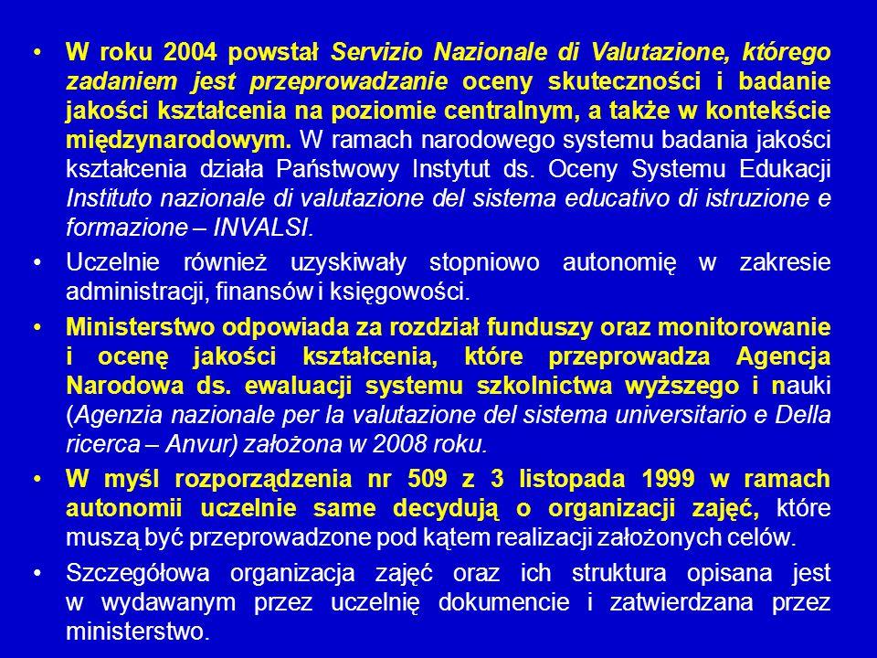 W roku 2004 powstał Servizio Nazionale di Valutazione, którego zadaniem jest przeprowadzanie oceny skuteczności i badanie jakości kształcenia na pozio