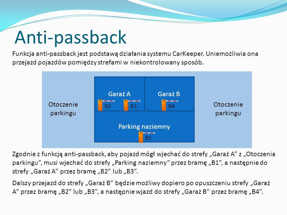 Anti-passback Funkcja anti-passback jest podstawą działania systemu CarKeeper.
