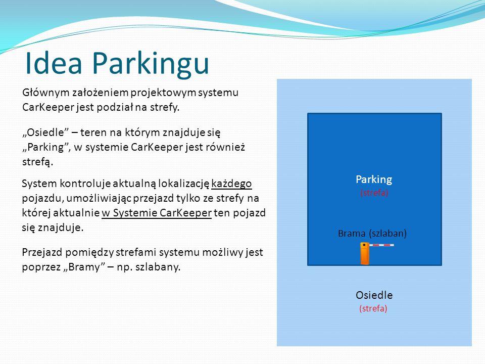 Idea Parkingu Głównym założeniem projektowym systemu CarKeeper jest podział na strefy.
