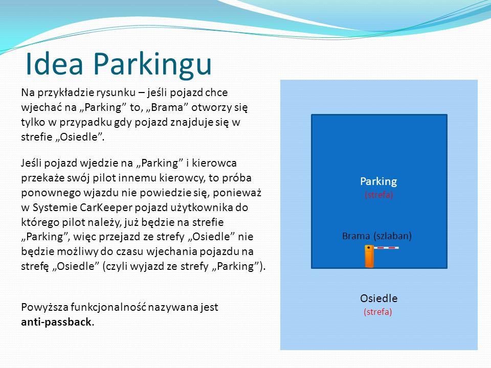 """Idea Parkingu Parking Osiedle (strefa) Brama (szlaban) Na przykładzie rysunku – jeśli pojazd chce wjechać na """"Parking to, """"Brama otworzy się tylko w przypadku gdy pojazd znajduje się w strefie """"Osiedle ."""