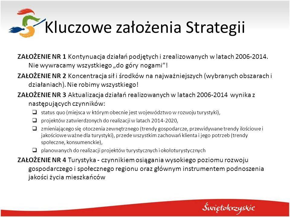 """Kluczowe założenia Strategii ZAŁOŻENIE NR 1 Kontynuacja działań podjętych i zrealizowanych w latach 2006-2014. Nie wywracamy wszystkiego """"do góry noga"""