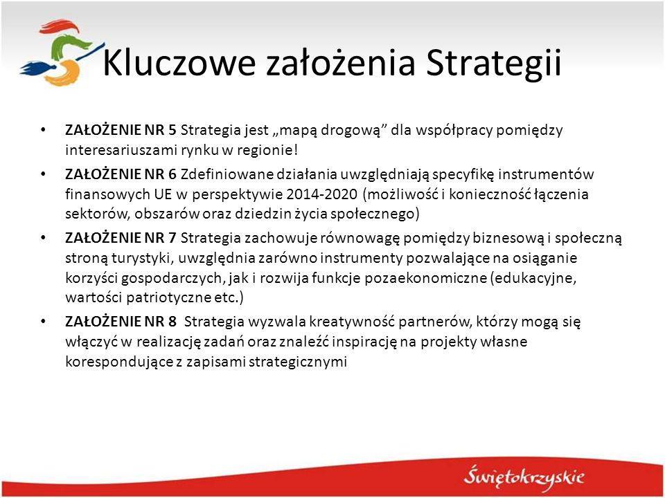 """Kluczowe założenia Strategii ZAŁOŻENIE NR 5 Strategia jest """"mapą drogową"""" dla współpracy pomiędzy interesariuszami rynku w regionie! ZAŁOŻENIE NR 6 Zd"""