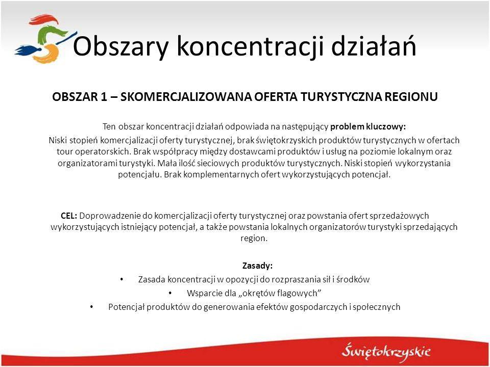 Obszary koncentracji działań OBSZAR 1 – SKOMERCJALIZOWANA OFERTA TURYSTYCZNA REGIONU Ten obszar koncentracji działań odpowiada na następujący problem